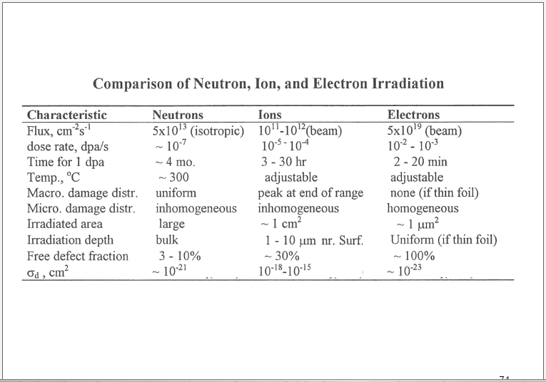 Datensammlung zur strahlenbelastung for 10 cfr 20 appendix b table 2