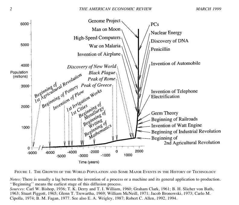 Daten und Zahlen